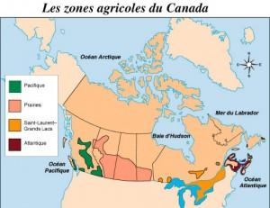 La situation du secteur agricole au Canada