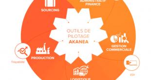 Konnect'Agro, un ERP expert pour la filière des fruits et légumes !