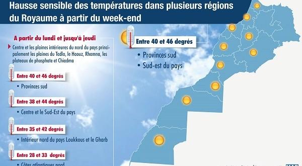 Des températures à la hausse dans plusieurs régions à partir du week-end