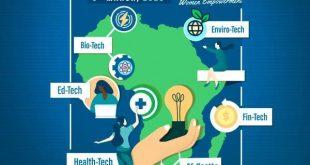 L'OCP lance un programme d'incubation en faveur des femmes africaines de la tech